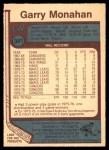 1977 O-Pee-Chee #341  Garry Monahan  Back Thumbnail