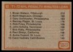 1972 Topps #65   Penalty Minutes Back Thumbnail