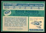 1976 O-Pee-Chee NHL #246  Dave Forbes  Back Thumbnail