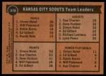1975 Topps #319   -  Simon Nolet / Guy Charron / Wilf Paiement Scouts Leaders Back Thumbnail