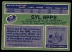 1976 Topps #50  Syl Apps  Back Thumbnail