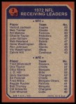 1973 Topps #3   -  Fred Biletnikoff / Harold Jackson Receiving Leaders Back Thumbnail