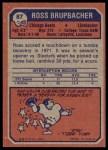 1973 Topps #87  Ross Brupbacher  Back Thumbnail
