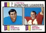 1973 Topps #6   Punting Leaders Front Thumbnail