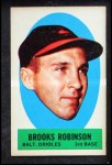 1963 Topps Peel-Offs #34  Brooks Robinson  Front Thumbnail