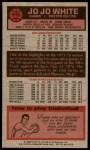 1976 Topps #115  Jo Jo White  Back Thumbnail