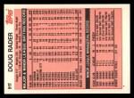 1983 Topps Traded #91 T Doug Rader  Back Thumbnail