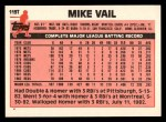 1983 Topps Traded #119 T Mike Vail  Back Thumbnail