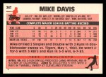 1983 Topps Traded #24 T Mike Davis  Back Thumbnail