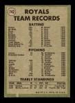 1971 Topps #742   Royals Team Back Thumbnail