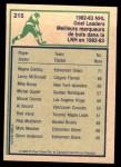 1983 O-Pee-Chees #215   -  Wayne Gretzky League Leaders Back Thumbnail