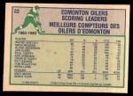 1983 O-Pee-Chees #22   -  Wayne Gretzky Oilers Leaders Back Thumbnail