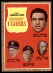 1962 Topps #59   -  Whitey Ford / Jim Bunning / Camilo Pascual /  Juan Pizarro AL Strikeout Leaders Front Thumbnail