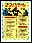 1964 Topps #82   Checklist Front Thumbnail