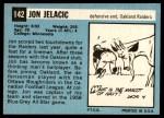 1964 Topps #142  Jon Jelacic  Back Thumbnail