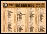 1960 Topps #242   Cardinals Team Checklist Back Thumbnail