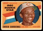 1960 Topps #119   -  Leo 'Chico' Cardenas Rookie Star Front Thumbnail