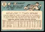 1965 Topps #582  Bob Schmidt  Back Thumbnail