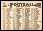 1959 Topps #161   Browns Team Checklist Back Thumbnail