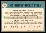 1965 Topps #501   -  Jim Rittwage / Ralph Gagliano Indians Rookies Back Thumbnail
