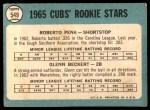 1965 Topps #549   -  Glenn Beckert / Roberto Pena Cubs Rookies Back Thumbnail