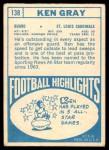 1968 Topps #138  Ken Gray  Back Thumbnail