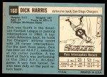 1964 Topps #160  Dick Harris  Back Thumbnail