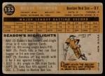1960 Topps #153  Bobby Thomson  Back Thumbnail