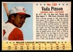 1963 Post #130  Vada Pinson  Front Thumbnail