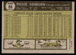 1961 Topps #88  Richie Ashburn  Back Thumbnail