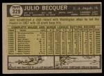 1961 Topps #329  Julio Becquer  Back Thumbnail