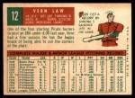 1959 Topps #12  Vern Law  Back Thumbnail