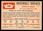 1960 Fleer #40  Joe Tinker  Back Thumbnail