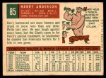 1959 Topps #85  Harry Anderson  Back Thumbnail