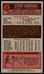 1976 Topps #54  Steve Kuberski  Back Thumbnail
