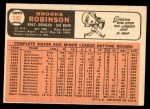 1966 Topps #390  Brooks Robinson  Back Thumbnail