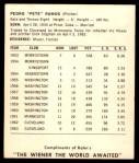 1964 Kahn's  Pedro Ramos  Back Thumbnail