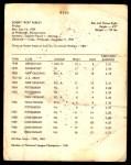 1962 Kahn's SIG Bob Purkey  Back Thumbnail