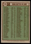 1976 Topps #195   -  Greg Luzinski / Johnny Bench / Tony Perez NL RBI Leaders Back Thumbnail