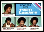1975 Topps #282   -  John Williamson / Julius Erving Nets Team Leaders Front Thumbnail