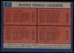 1974 Topps #91   -  Oscar Robertson / Kareem Abdul-Jabbar Bucks Team Leaders Back Thumbnail