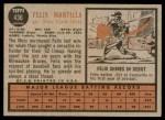 1962 Topps #436  Felix Mantilla  Back Thumbnail