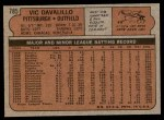 1972 Topps #785  Vic Davalillo  Back Thumbnail