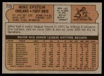 1972 Topps #715  Mike Epstein  Back Thumbnail
