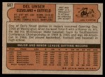 1972 Topps #687  Del Unser  Back Thumbnail