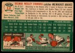 1954 Topps #12  Del Crandall  Back Thumbnail