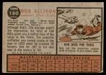 1962 Topps #180 NRM Bob Allison  Back Thumbnail