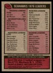 1977 Topps #226   Seahawks Team Checklist Back Thumbnail