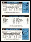 1980 Topps   -  Wayne Cooper / John Johnson / David Greenwood 95 / 226 / 45 Back Thumbnail