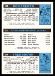 1980 Topps   -  Fred Brown / Larry Bird / Ron Brewer 228 / 31 / 198 Back Thumbnail